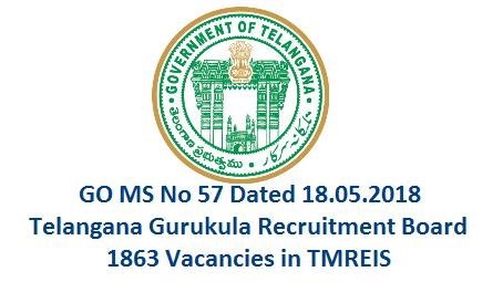 trei-rb-recruitment-of-1863-posts-in-tmreis-vacancy-details