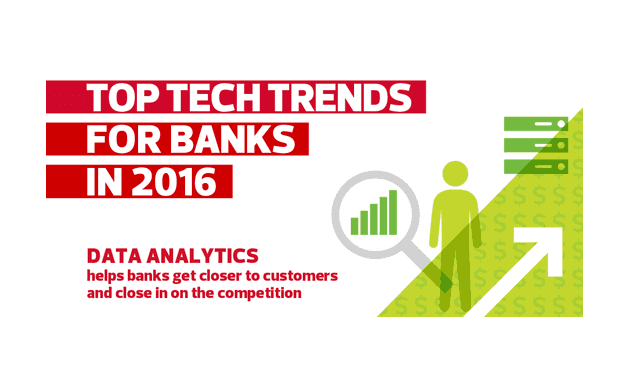 Top Tech Trends for Banks in 2016