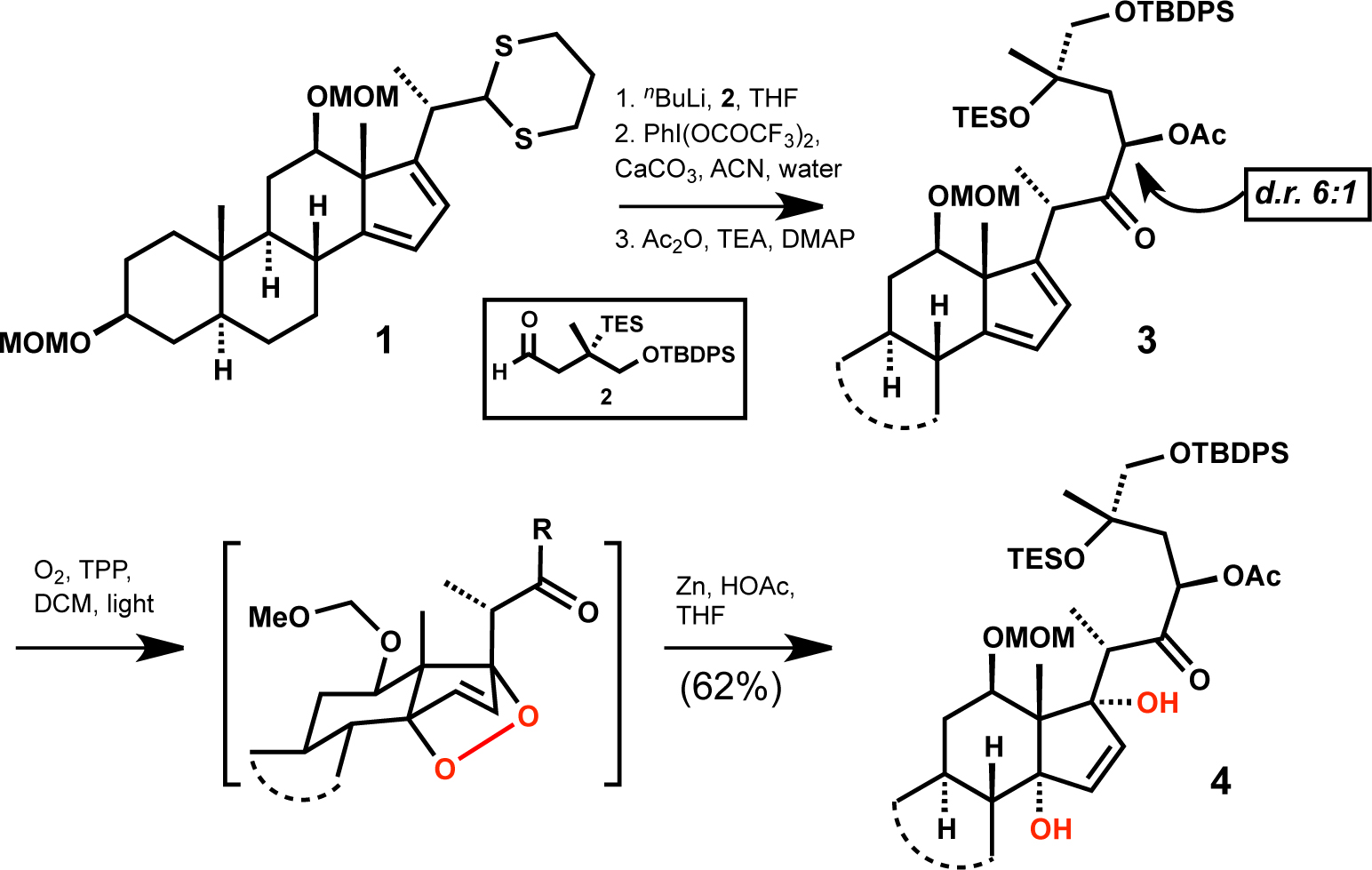 modern steroid science: Tian's Partial Synthesis of the
