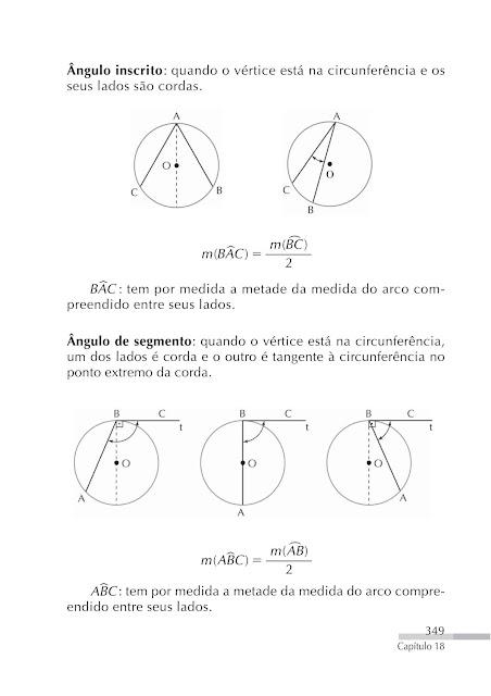 Circunferência geometria