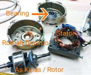 bearing+kipas+angin