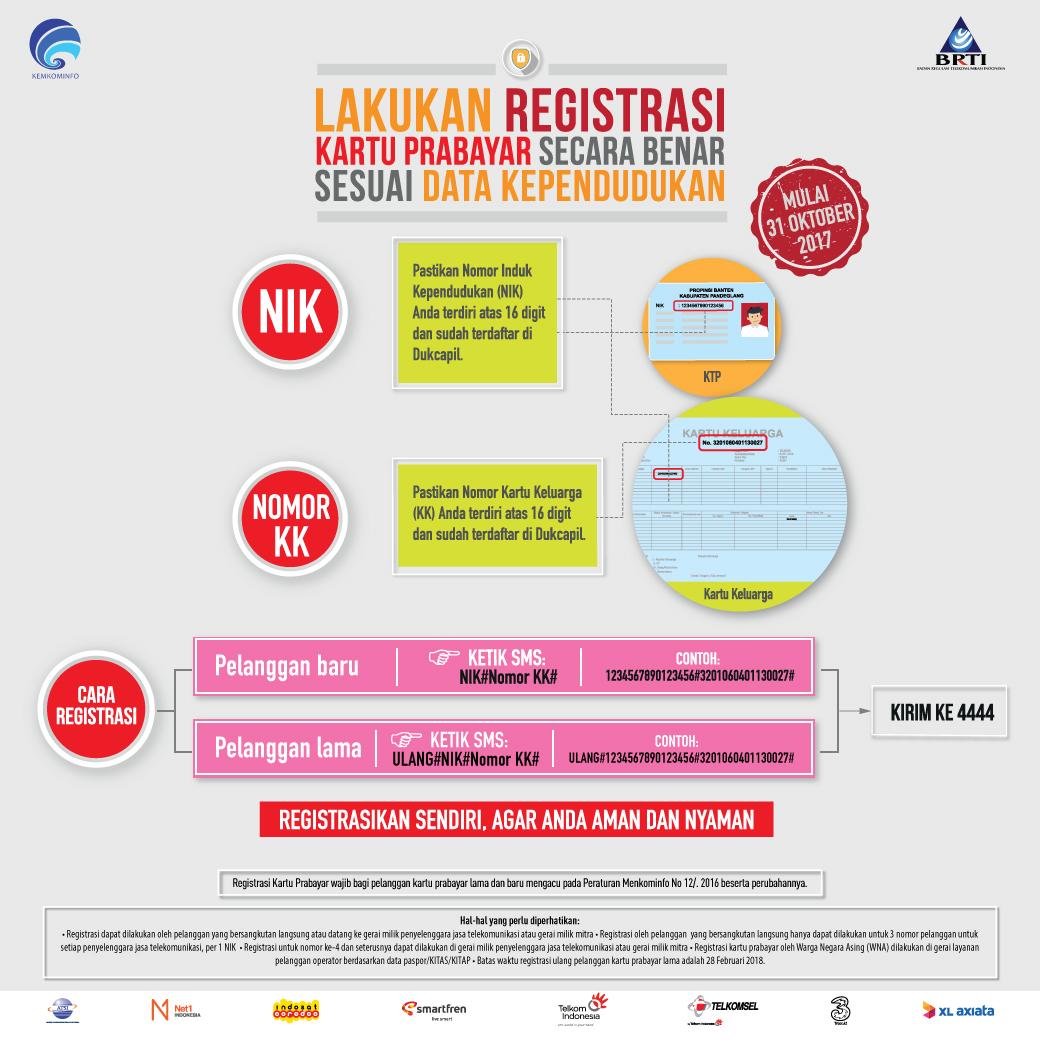 Cara Registrasi Ulang Simcard Telkomsel Indosat Ooredoo XL Axiata Tri Smartfren
