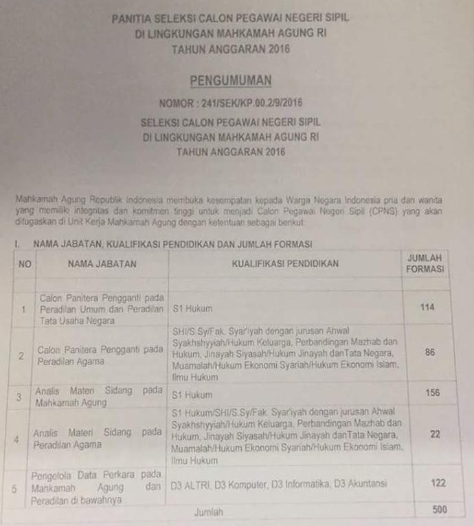 Pengumuman CPNS Mahkamah Agung 2016