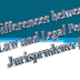 What are the differences between Natural Law and Legal Positivism || Jurisprudence ||