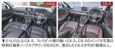 CX5 CX3 内装 室内 比較画像
