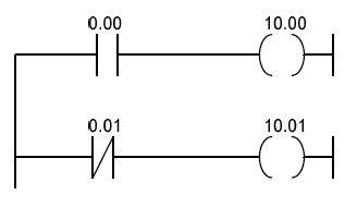 Bahasa Pemrograman PLC (Programmable Logic Controller)