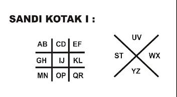 Pramuka sandi kotak 1 2 dan 3 kedua bagian tersebut di antara garis garisdalam microsoft excel sering di sebut di antara garis dan kolom terdiri dari dua huruf rumus sandi kotak i ccuart Image collections