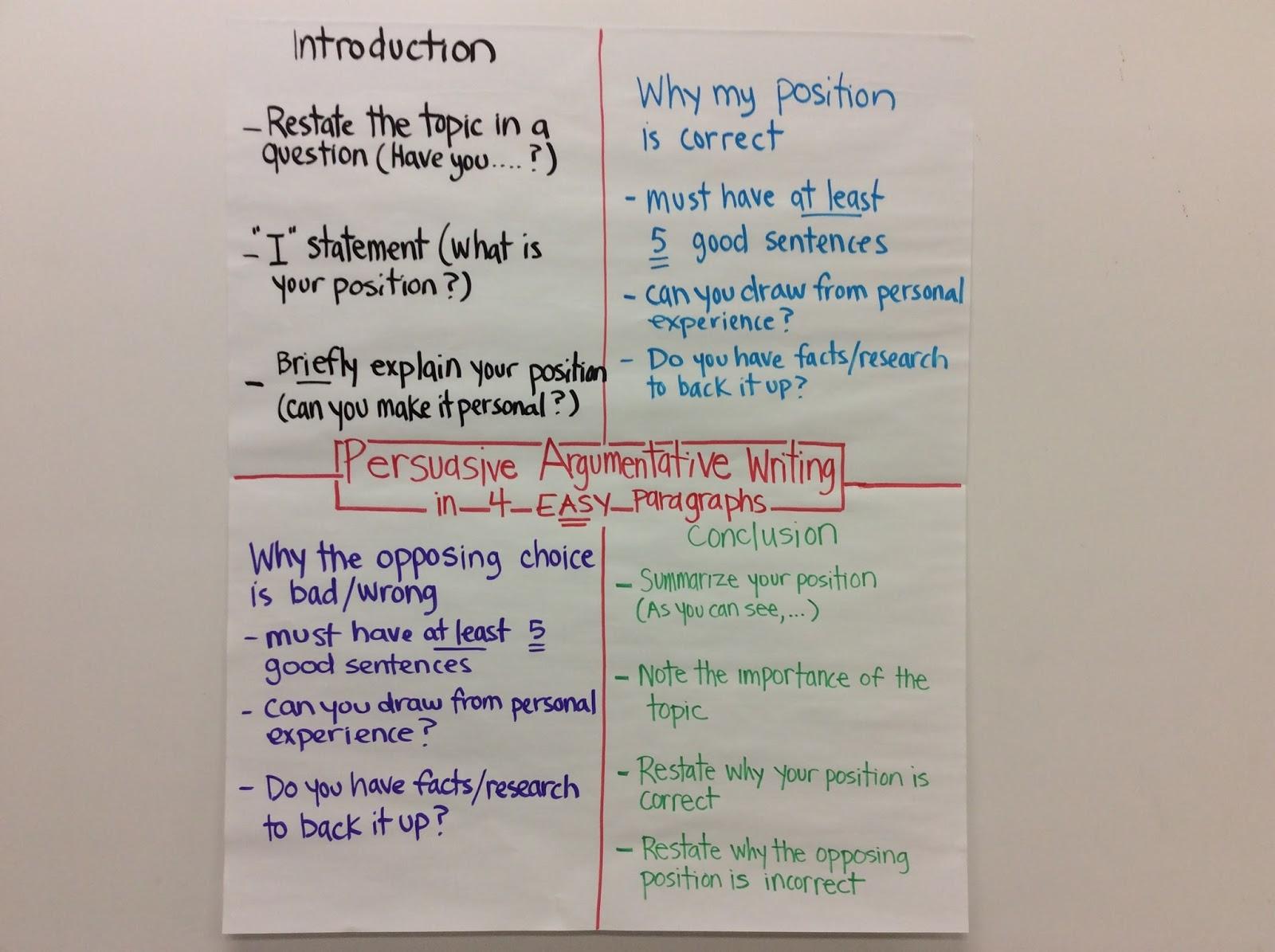 5th Grade Persuasive Essay Example
