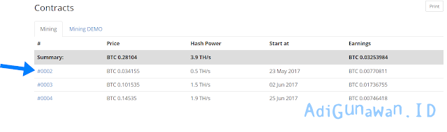 Proses mining di Hashing24