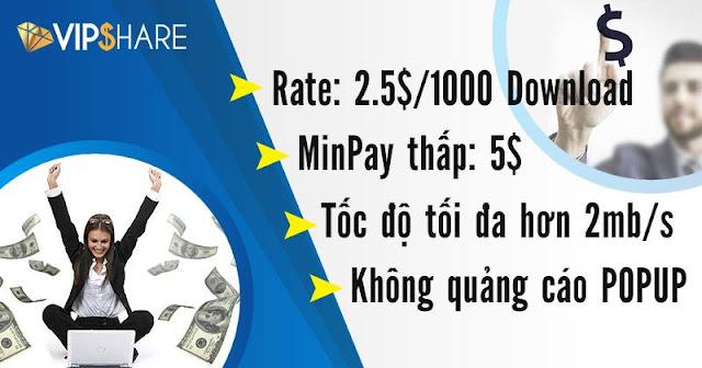 Niemstyle | LickLink chính thức ra mắt Dịch Vụ Upload Kiếm Tiền hấp dẫn Vipshare