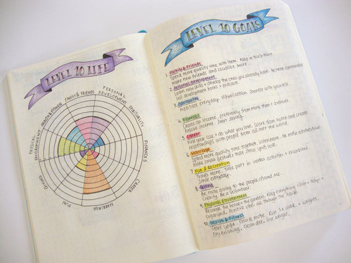 The step you need to take in order to make the transition from one bullet journal to the next as simple as possible. - www.christina77star.co.uk