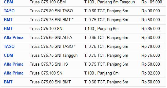 Harga Baja Ringan C75 Per Batang Terbaru Tahun Ini Informasi Nusantara