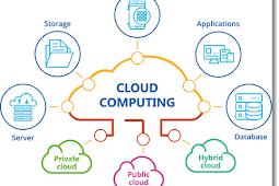 Apa itu Cloud Computing? Dan Apa Artinya Bagi Industri Komputasi?