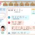 先從基礎的開始吧!日本語gogogo免費1+2+3分享(不用錢就能學)
