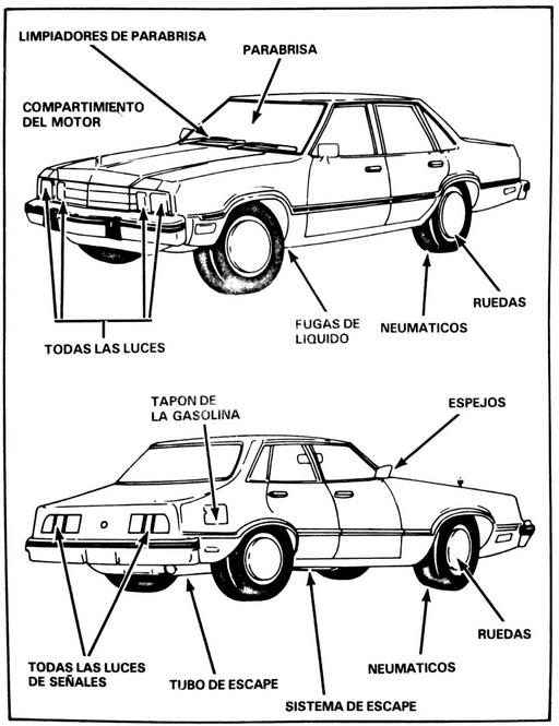 Manual de Mantenimiento y Reparación del Auto: Seguridad