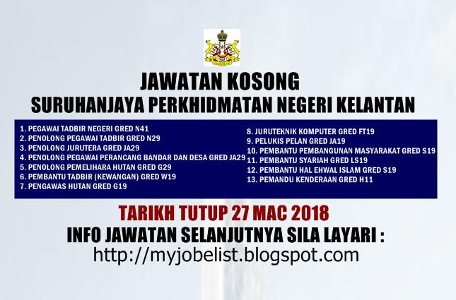 Jawatan Kosong Terkini SPN Kelantan 2018
