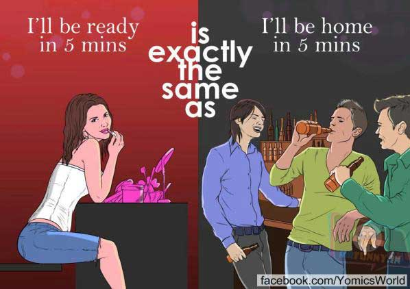 Differences between men and women on timing