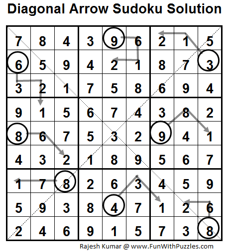 Diagonal Arrow Sudoku (Daily Sudoku League #57) Solution