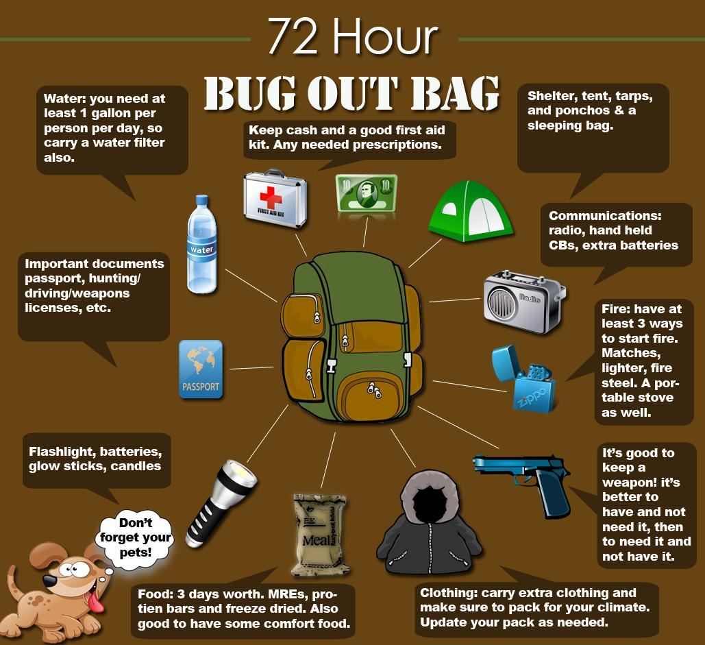 Pomonews How To Build Your 72 Hour Bug Out Bag
