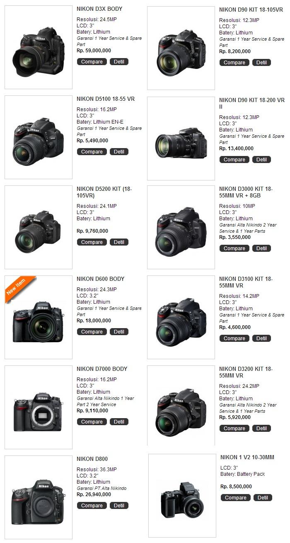 Daftar Harga Kamera Dslr Nikon Dan Canon 2013 Indofotografi