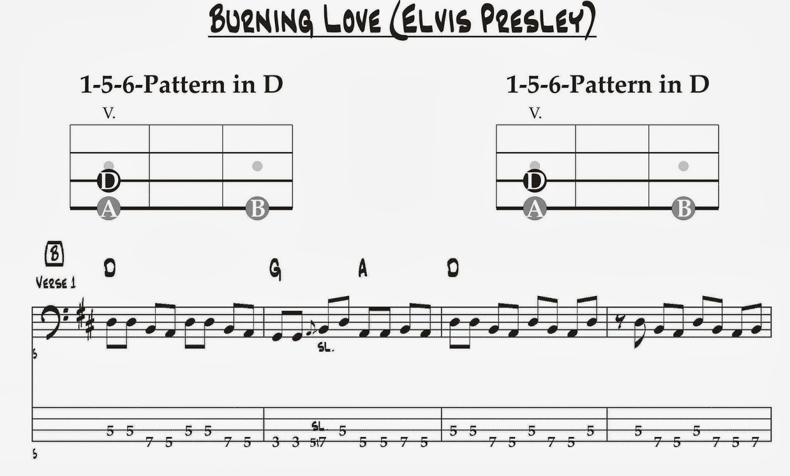 Four-Strings Basslessons: Weekly Basslines #122: Burning