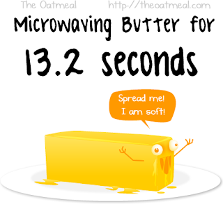 microwaving with butter 13.2