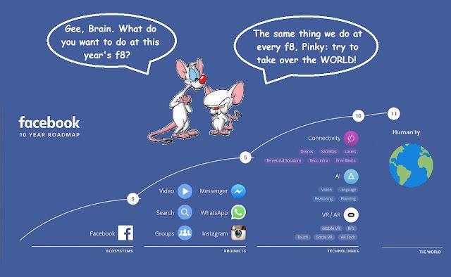 facebook 10 year roadmap pdf