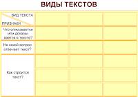 Практическая работа словесные модели bobiju каталог