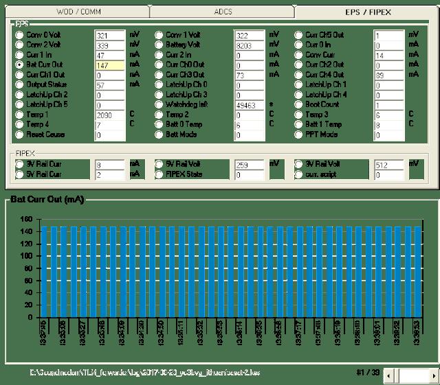 LituanicaSat-2  9k6 FSK Telemetry