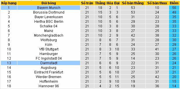 [Image: Bayern%2BMunich4.jpg]