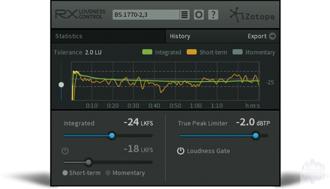 iZotope RX Loudness Control v1 03a-R2R - Software Free