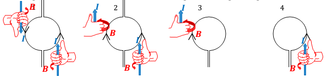 Menentukan arah induksi magnetik kawat melingkar