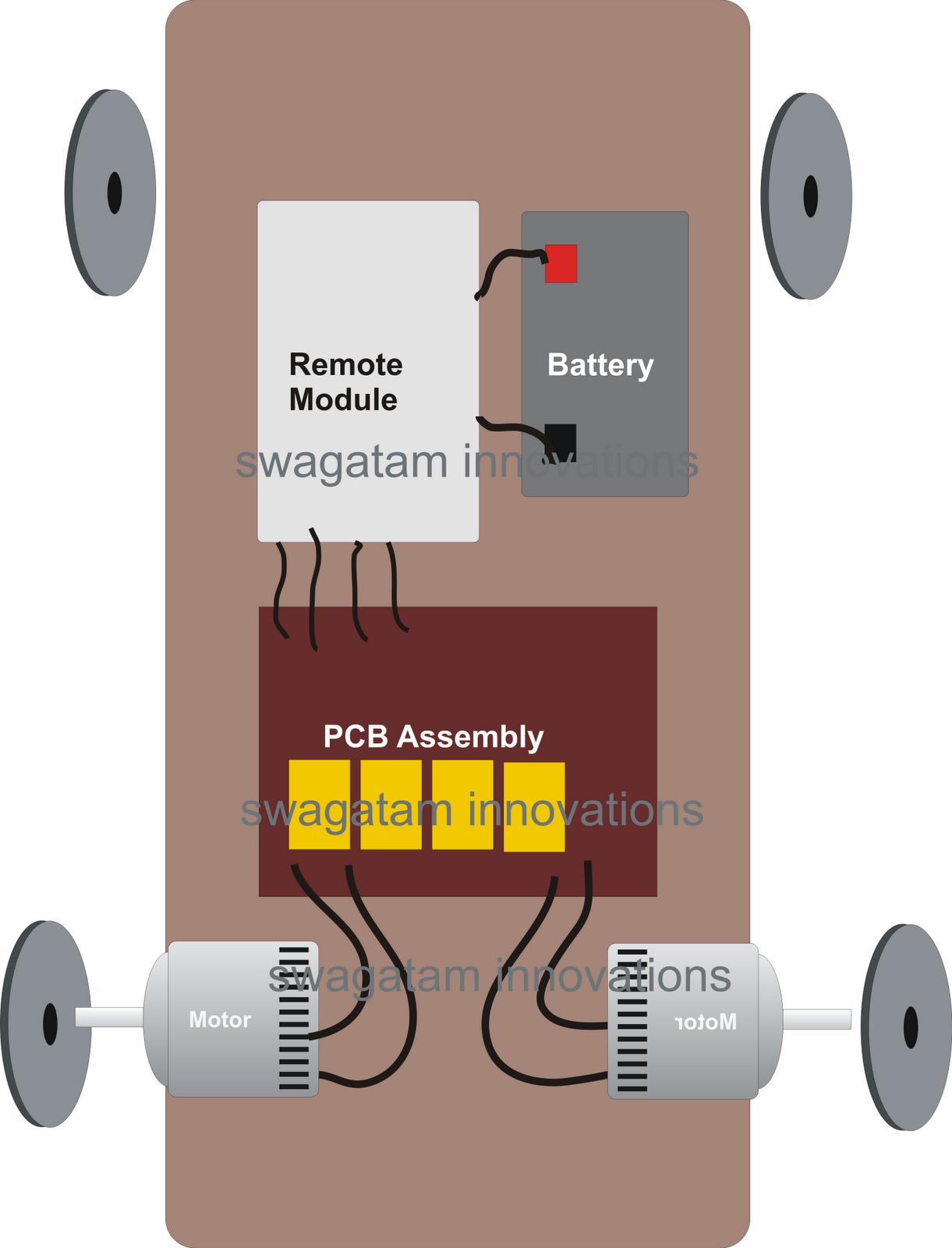 And Receiver Circuit On Remote Control Car Circuit Diagram