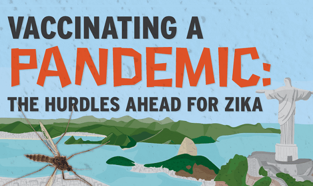 Vaccinating a Pandemic: The Hurdles Ahead for Vaccinating the Zika Virus