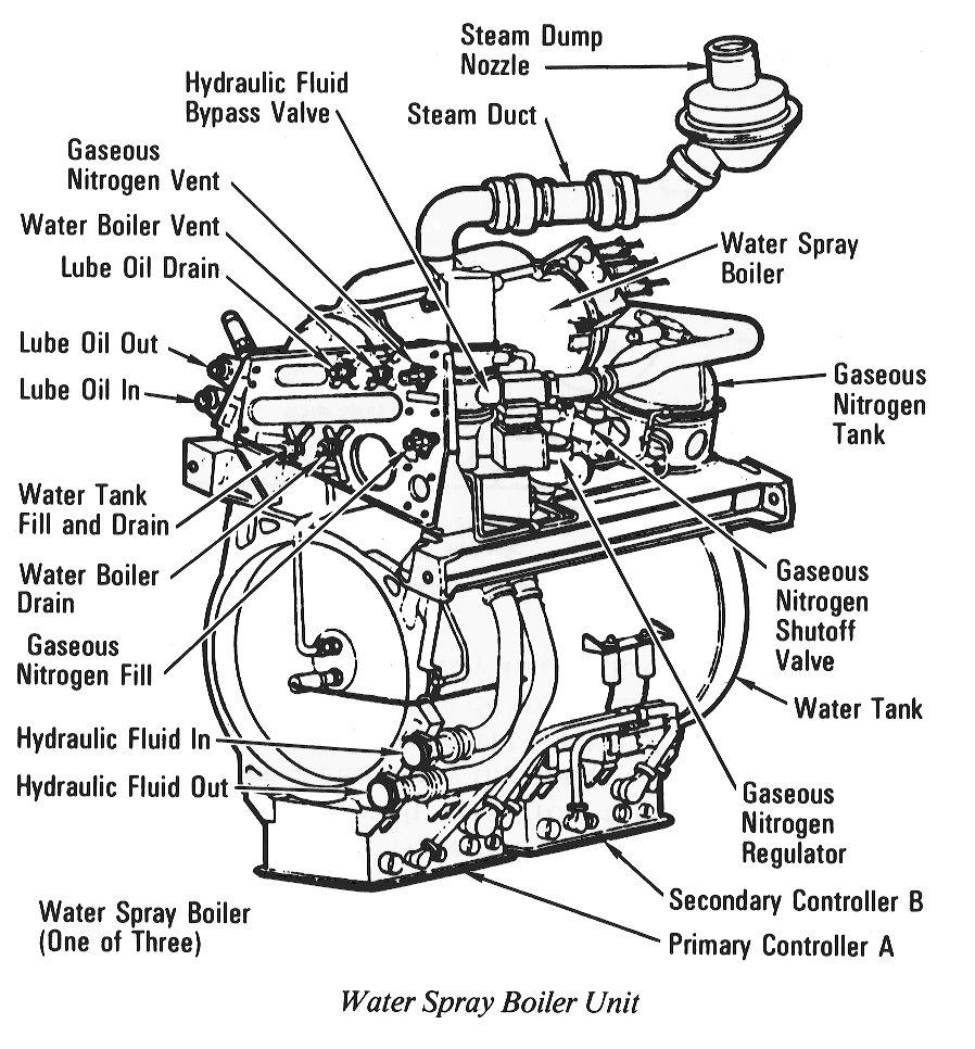 bmw ke sensor wiring diagram