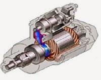 3. Motor starter jenis Konvensional