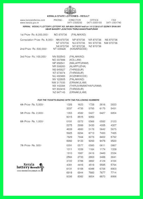KeralaLotteryResult.net, kerala lottery kl result, yesterday lottery results, lotteries results, keralalotteries, kerala lottery, keralalotteryresult, kerala lottery result, kerala lottery result live, kerala lottery today, kerala lottery result today, kerala lottery results today, today kerala lottery result, nirmal lottery results, kerala lottery result today nirmal, nirmal lottery result, kerala lottery result nirmal today, kerala lottery nirmal today result, nirmal kerala lottery result, live nirmal lottery NR-99, kerala lottery result 14.12.2018 nirmal NR 99 14 december 2018 result, 14 12 2018, kerala lottery result 14-12-2018, nirmal lottery NR 99 results 14-12-2018, 14/12/2018 kerala lottery today result nirmal, 14/12/2018 nirmal lottery NR-99, nirmal 14.12.2018, 14.12.2018 lottery results, kerala lottery result December 14 2018, kerala lottery results 14th December 2018, 14.12.2018 week NR-99 lottery result, 14.12.2018 nirmal NR-99 Lottery Result, 14-12-2018 kerala lottery results, 14-12-2018 kerala state lottery result, 14-12-2018 NR-99, Kerala nirmal Lottery Result 14/12/2018
