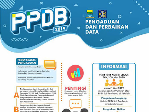 Pengaduan dan perbaikan data PPDB Kota  Bandung 2019