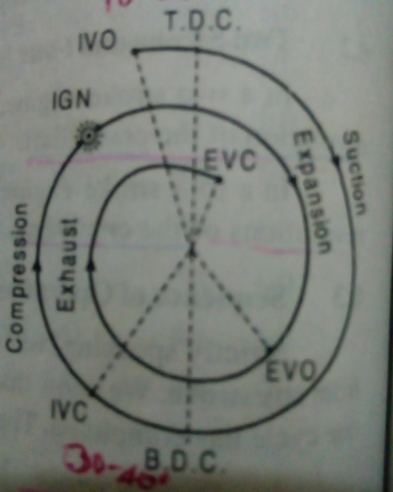 hight resolution of valve timing diagram si