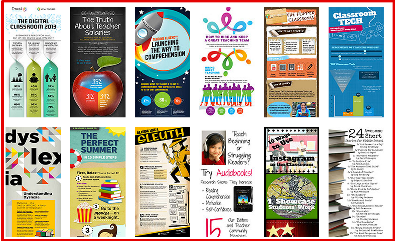 Tons Of Great Free Downloadable Classroom Posters And Educational Infographics Educational Technology And Mobile Learning