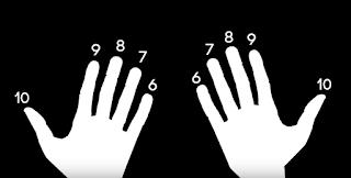 perkalian tangan langkah 1