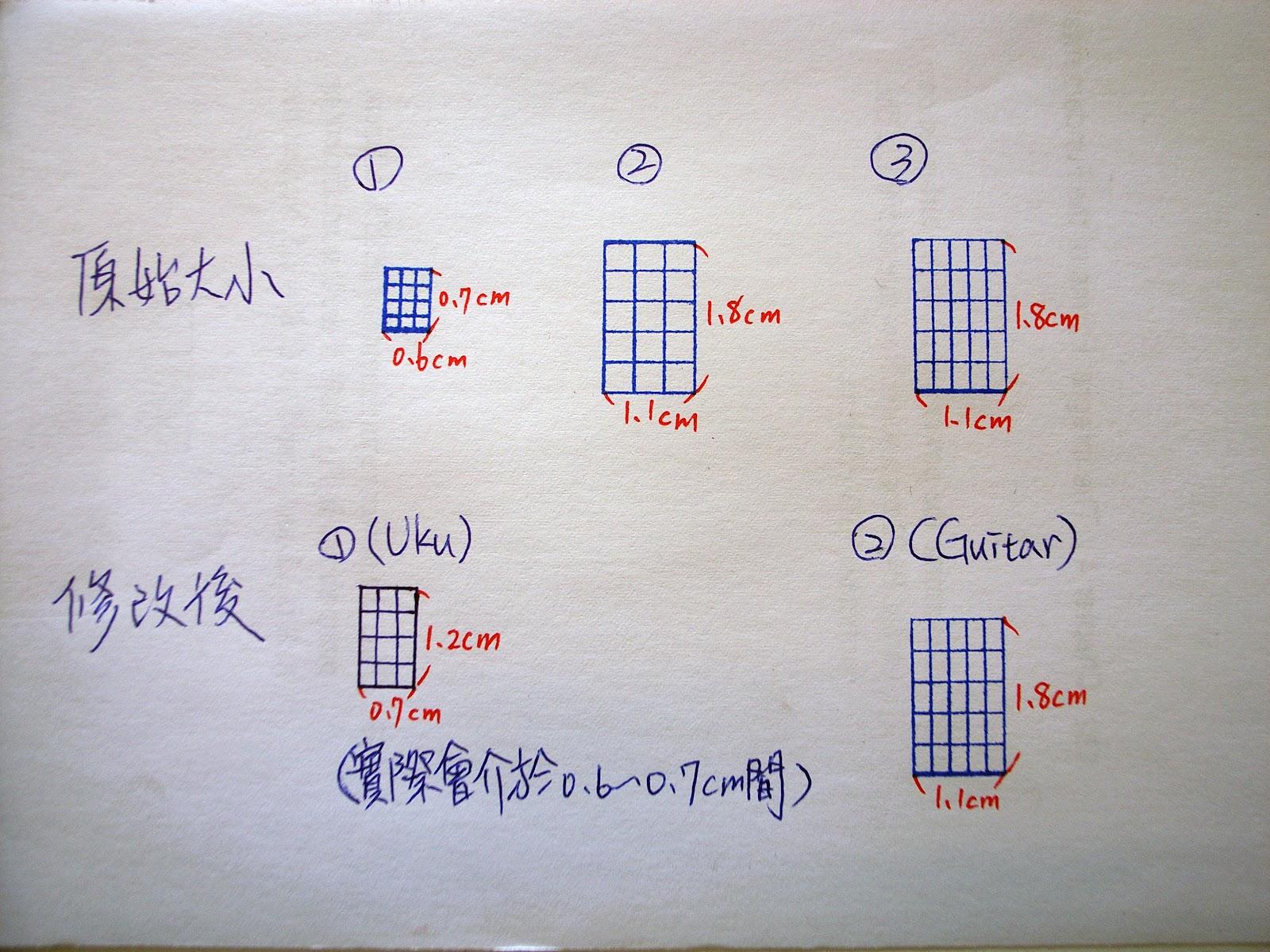 KUPC 高雄烏克麗麗玩樂團: 烏克麗麗/吉他用的和弦印章