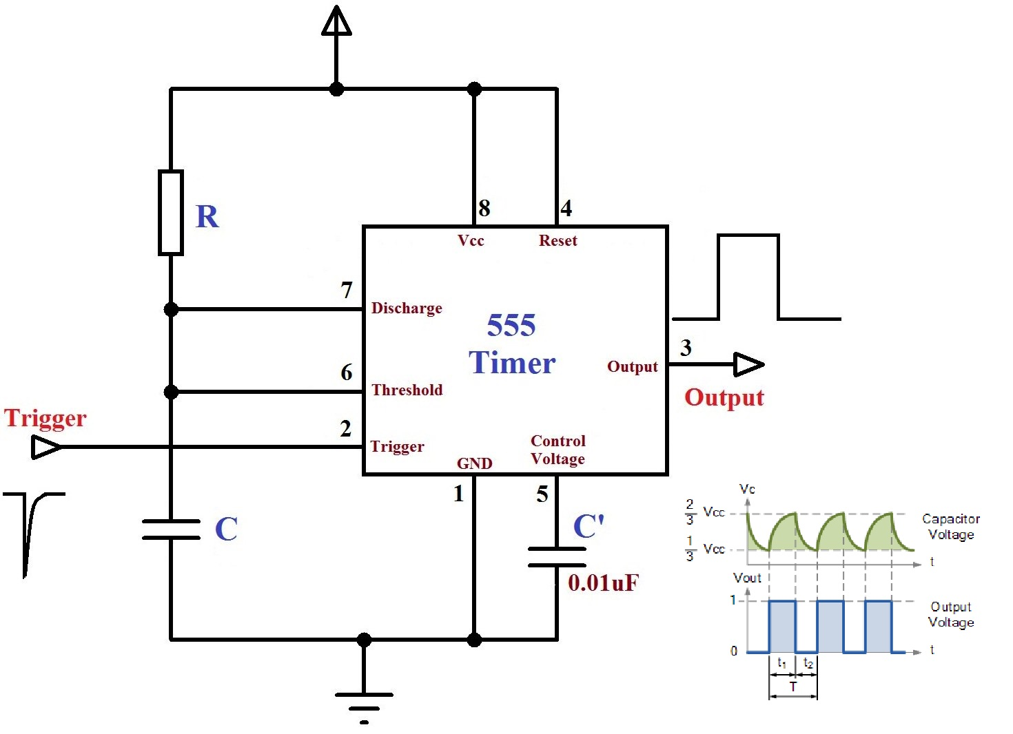 555 Astable Circuit Diagram The Of An Multivibrator Using Operational Electro Point Timer Ic Modes 1470x1066