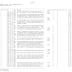 SSC CHSL 2015 Final Marks List Download PDF