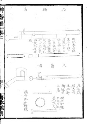 Ming Dynasty Flare Handgonne