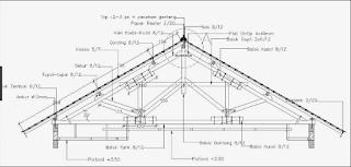 konstruksi baja unik, konstruksi baja untuk lantai, konstruksi baja untuk bangunan, konstruksi baja tahan gempa, konstruksi baja teknik sipil, konstruksi baja tangerang, konstruksi baja teori perhitungan dan pelaksanaan, konstruksi baja tulungagung, konstruksi baja tangga