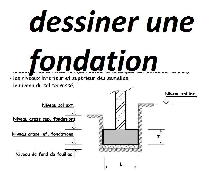 Comment dessiner une fondation en b timent cours g nie - Comment dessiner le drapeau d angleterre ...