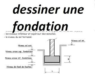 comment dessiner une fondation en b timent cours g nie civil outils livres exercices et vid os. Black Bedroom Furniture Sets. Home Design Ideas