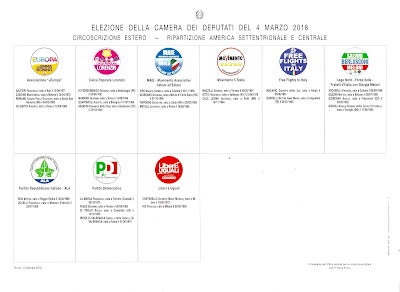 The parties that Italians living in the USA can vote for in the Chamber of Deputies.