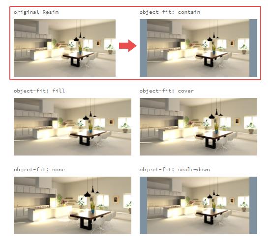 Nesne Uyumu - object-fit